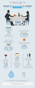 Restaurant-Infographic-Large